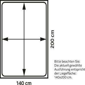 Rauch PACK`S Stauraumbett ohne Kopf- bzw. Rückenteil weiß, 140/200 cm, 140/200cm