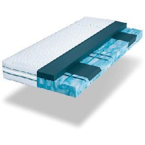 matratzen von hoeffner online vergleichen m bel 24. Black Bedroom Furniture Sets. Home Design Ideas