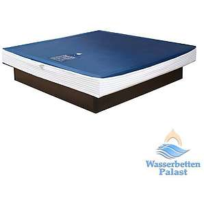 Premium Comfort Wasserkern für Wasserbett oder Wasserbettmatratze - für Bettgröße 180x220 cm - Bettaufbau: Solo - Softsideumrandung: innen keilförmig - Höhe innen: 20-23 cm - Beruhigungsstufe 90% / F6